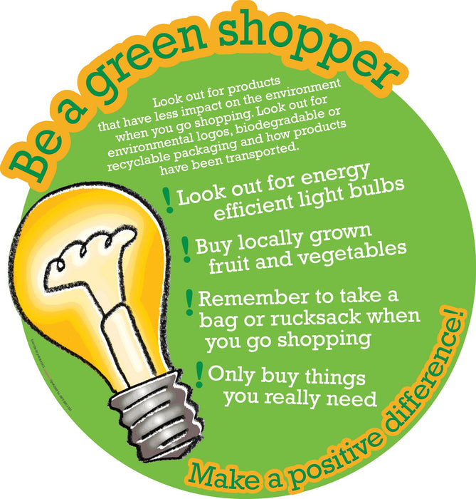 Think of the Environment Green Shopper Sign
