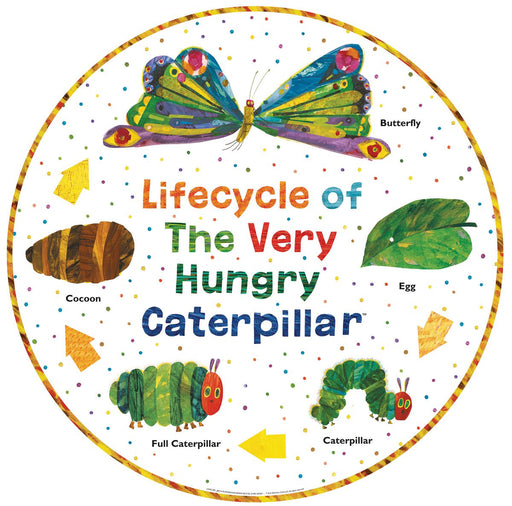 The Very Hungry Caterpillar Lifecycle Sign