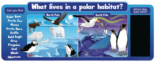 Polar Habitat Sign