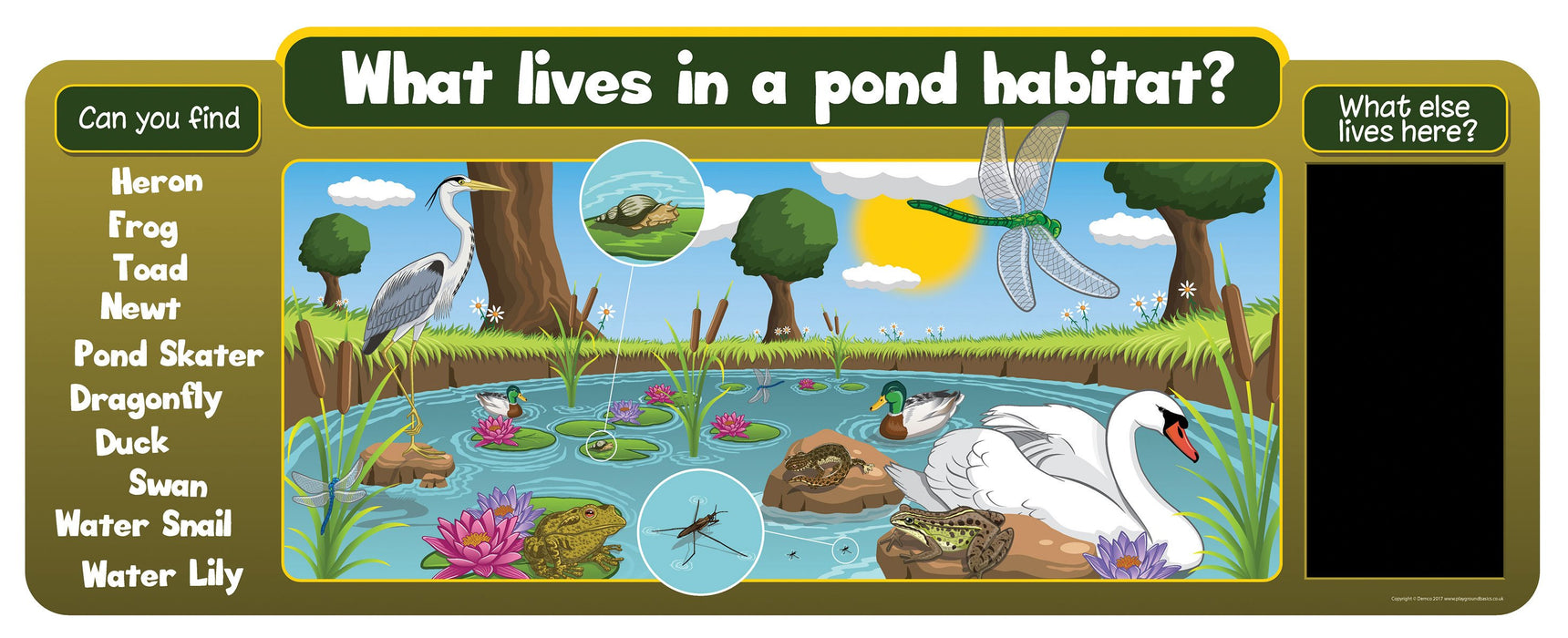 Pond Habitat Sign