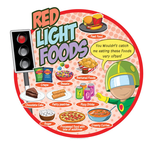 Traffic Light Foods Sign - Red