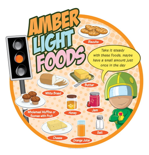 Traffic Light Foods Sign - Amber
