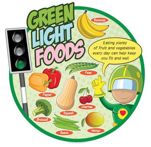 Traffic Light Foods Sign - Green A
