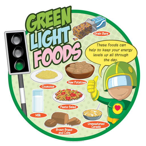 Traffic Light Foods Sign - Green B