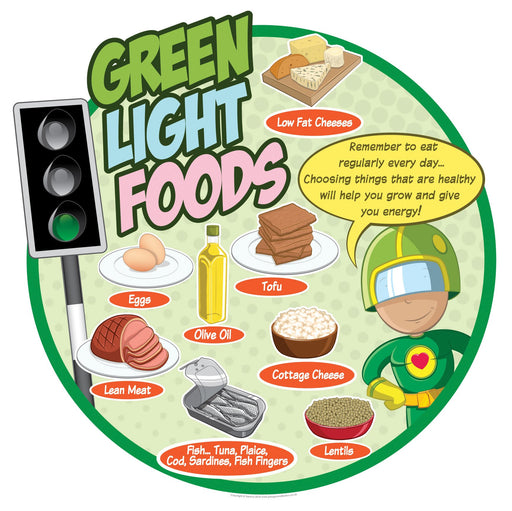 Traffic Light Foods Signs Set of 5