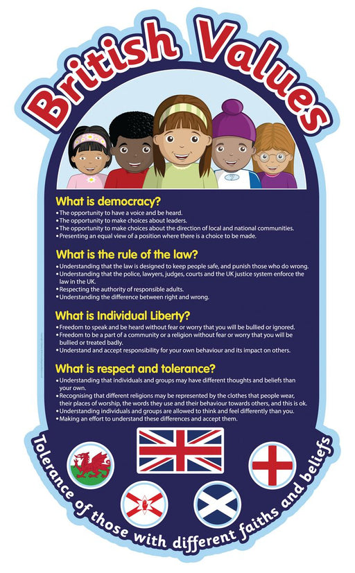 Ark Shape British Values Sign