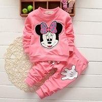Hot Sale Baby Girl Clothes Spring Fall Cartoon Brand Long Sleeved Topsdresskily-dresskily