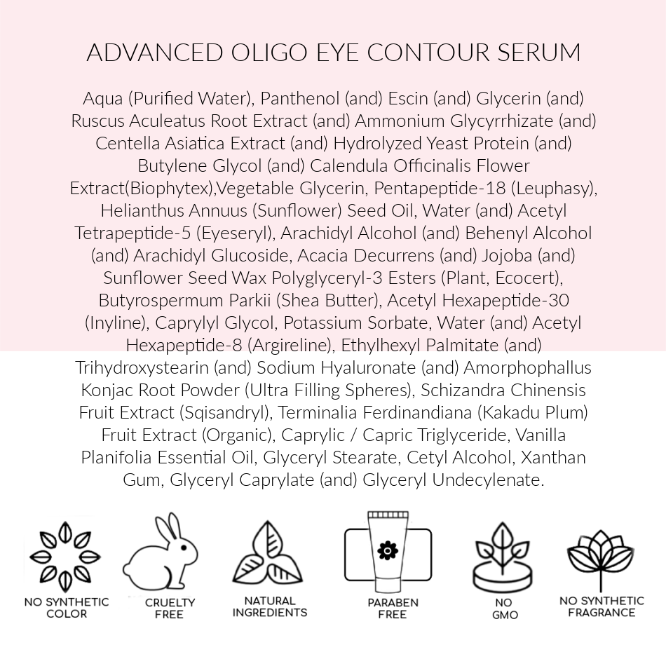 Ingredients, Advanced Oligo Eye Contour Serum, Pink Avenue, Toronto Canada