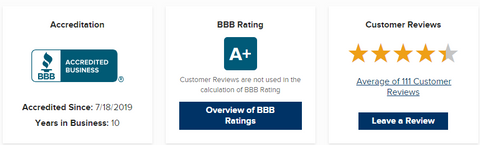 Container One BBB Reviews