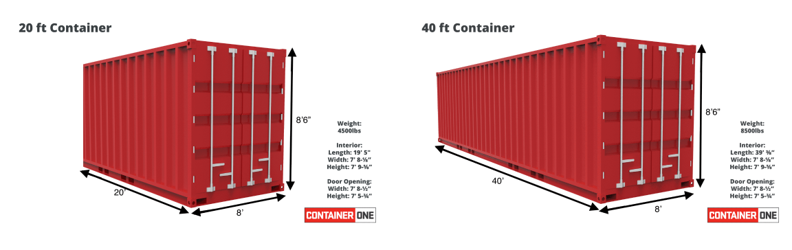 Shipping Container Sizes & Dimensions