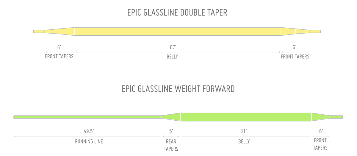Epic Glass one Fly Lines Weight Forward and Double Taper