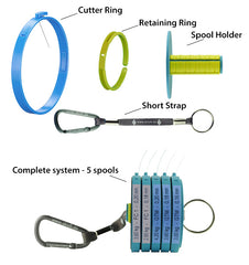 The best just got better! - the new Stroft cutter and tippet system absolutely rocks.