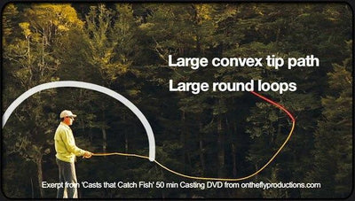 Video Download Fly Casting Essential Five