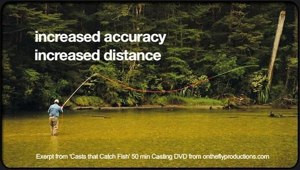 Fly Casting Video Downloads