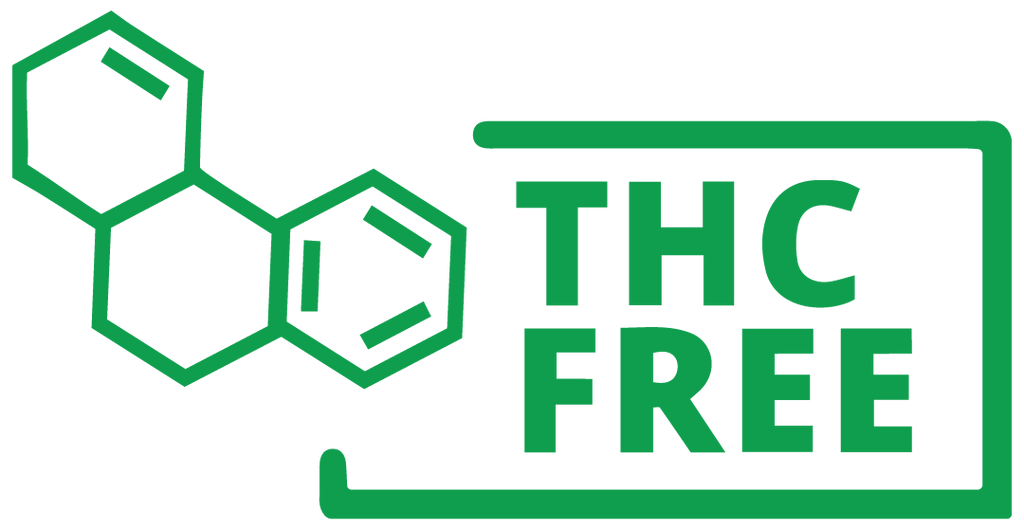 What does THC-Free Mean?