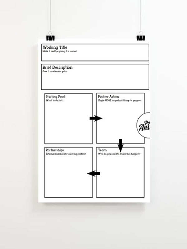 PAC IDEAS CANVAS