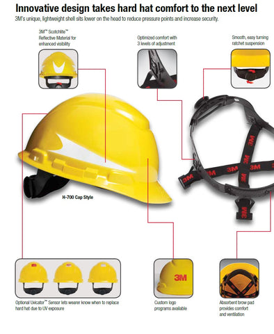 3M hard hat features