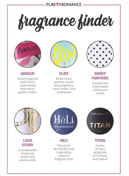 Fragrance Finder for Bath & Body