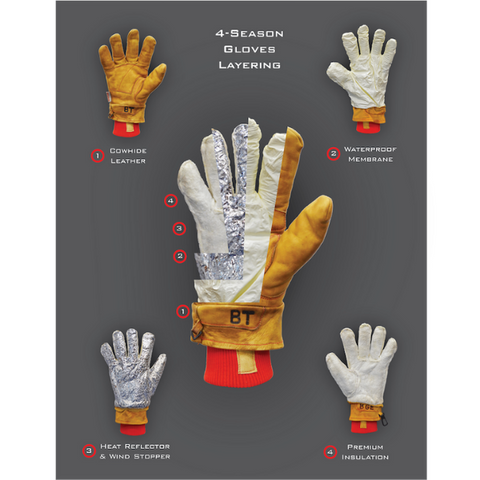 What Makes the Give'r 4-Season Leather Gloves So Awesome?