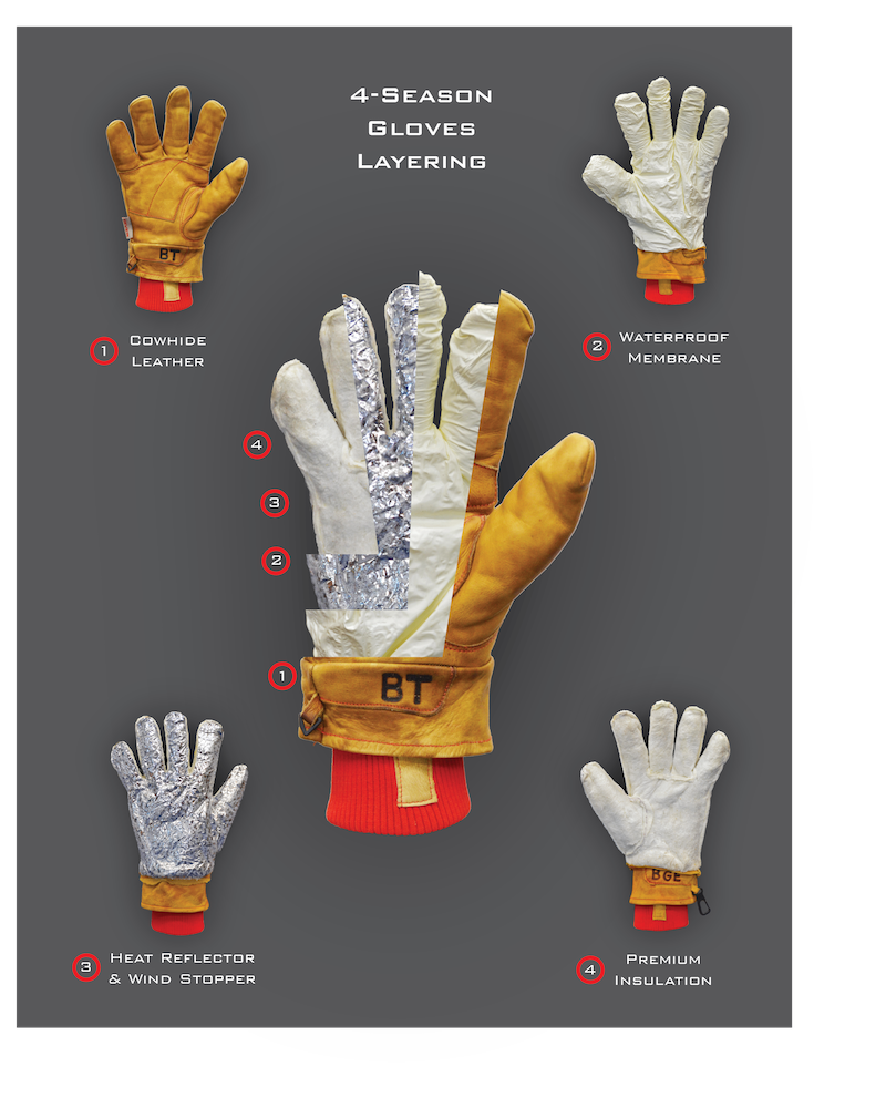 Give'r 4-Season Leather Ski Work Gloves