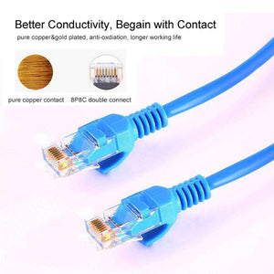 AMZER Cat5e Network Ethernet Patch Cable - Blue - fommystore