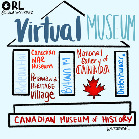 Ottawa Museums, Enjoy a Museum Experience at Home, Virtual Museum, Local Canadian Artist