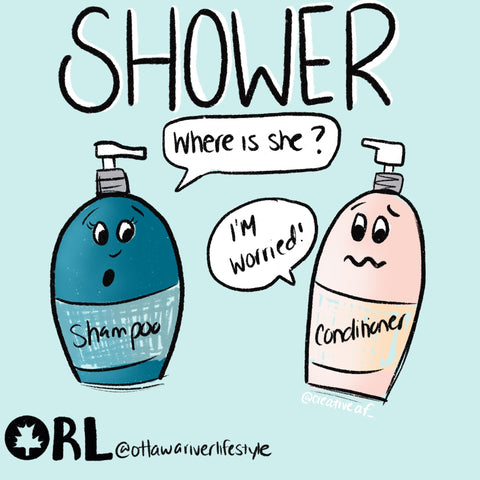 Shower Reminder Cartoon Meme, Self care Ontario, How to take care of yourself during Covid 19