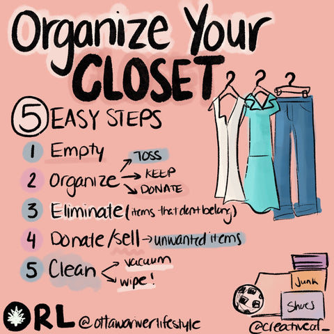 Organize Your Closet 5 Steps, How to Organize your Closet, Capsule Creator, Ontario Lockdown Challenge