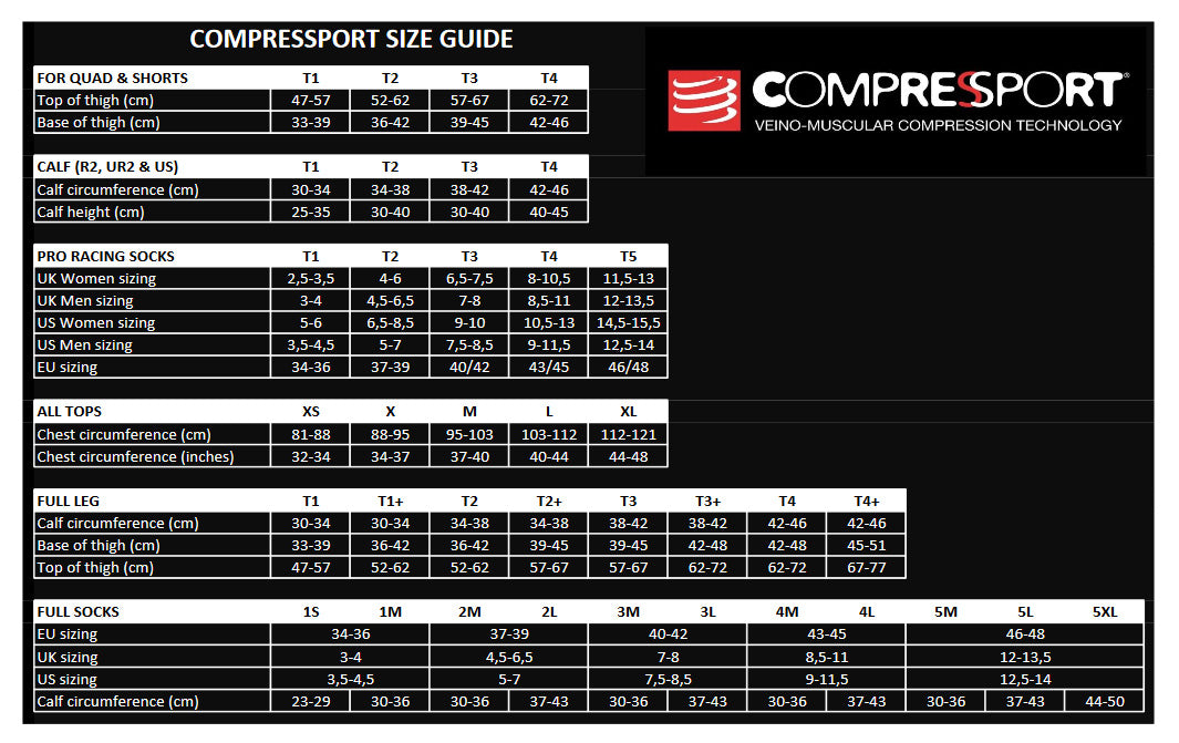 Compressport Size Chart