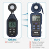 Digital Light Meter, LX1332B,Dr.meter