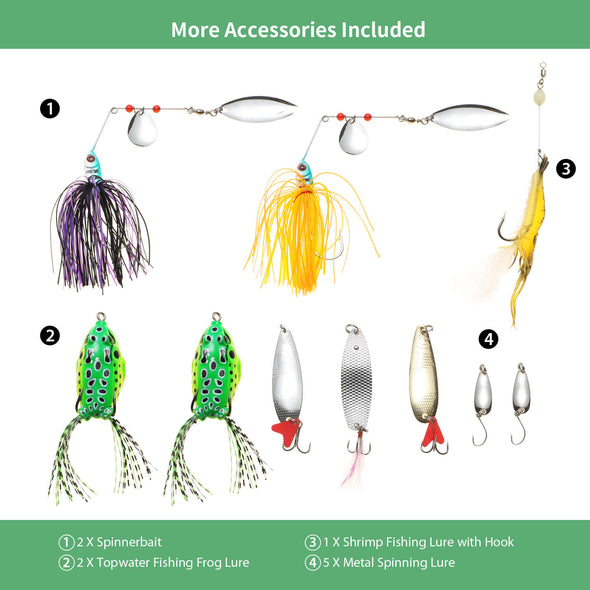 136pc Fishing Lures, Fishing Tackle Set, Dr.meter