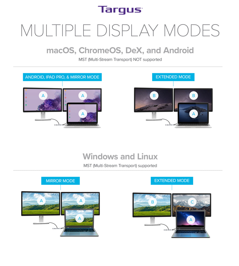 Multi Display Images | Targus Tech Talk