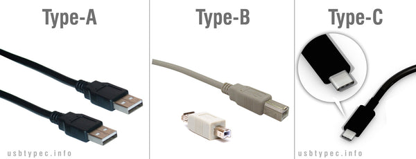 Image of USB A, USB B, and USB C connectors