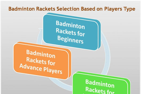 How to Choose the Best Badminton Racket?