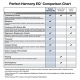 Perfect Harmony EQ