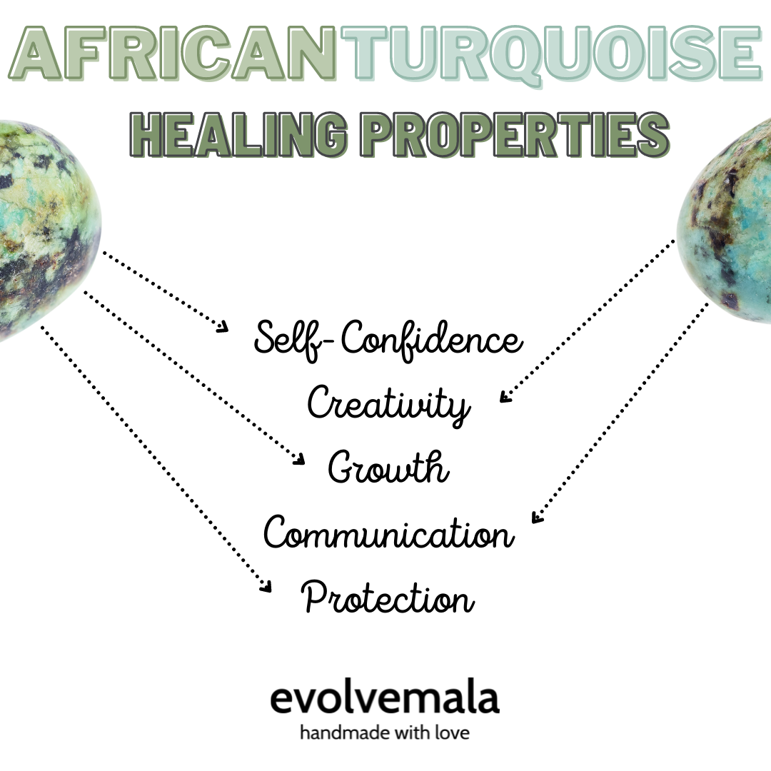 african turquoise infographic