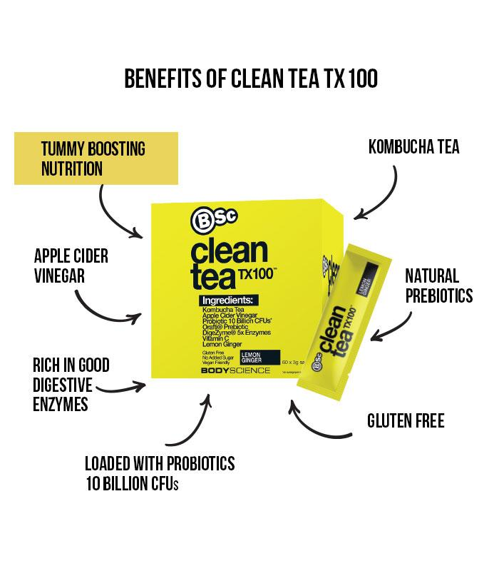 BSC Clean Tea TX100-Weight Loss - Fat Burners-Body Science-Thrive Health and Nutrition