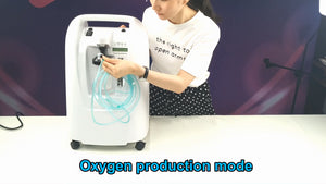 1-5L/min Oxygen Concentrator Generator Machine 24 Hours Portable No Battery Air Purifier With Handle Household AC110V/220V