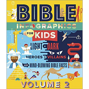 Bible Infographics For Kids Vol 2