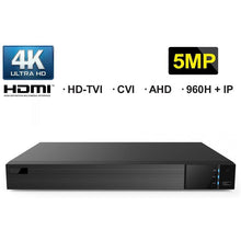 Load image into Gallery viewer, 16 CH + 4 IP All-in-One HDMI 4K Output DVR Digital Video Recorder-hdvd