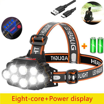 How to choose headlamps? Tips and precautions for headlamp selection