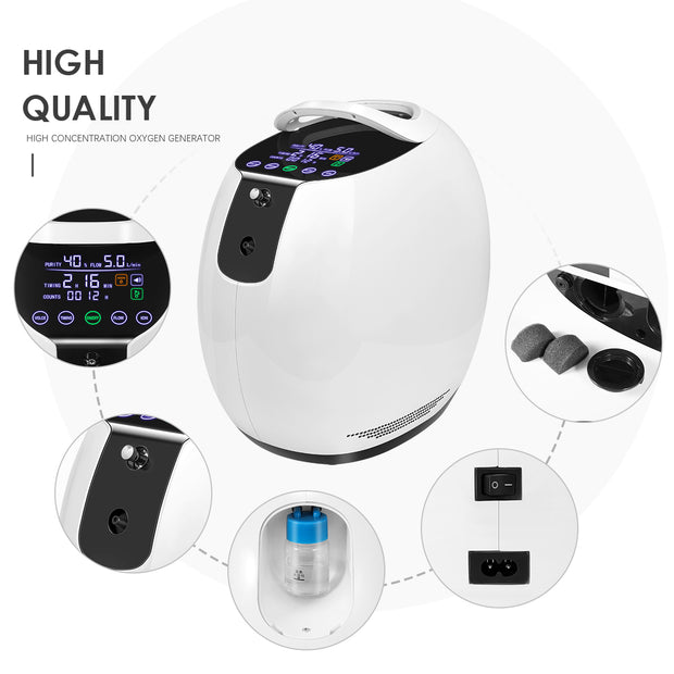 Home Oxygen Concentrator ZY-1A,Shipped from California