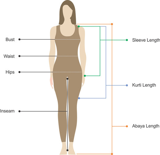 Body Measurement