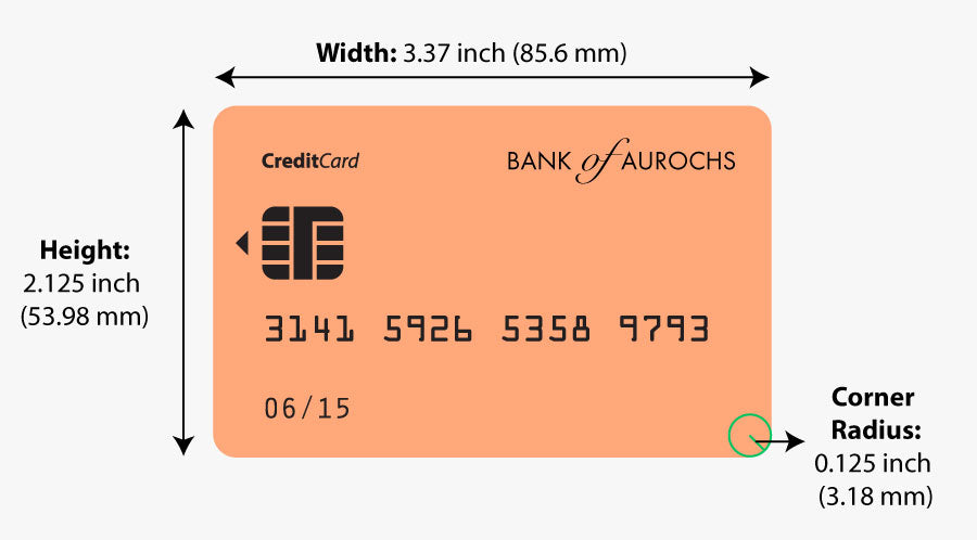Credit Card Size in inches and mm