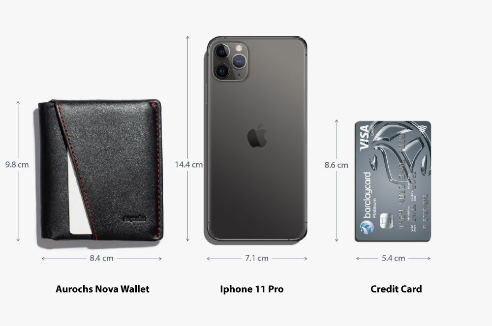 Credit Card size in comparison to a wallet and Iphone 11 Pro
