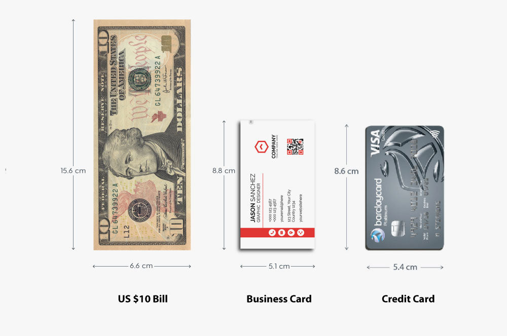 Credit Card size in comparison to a business card and dollar bill