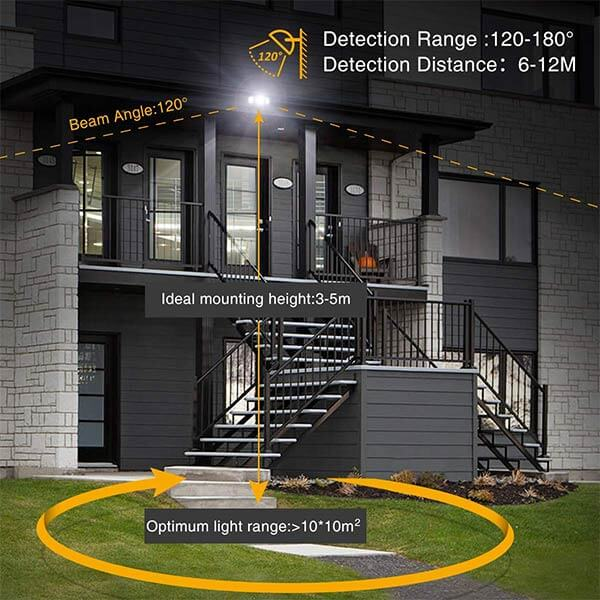 50W LED Security Lights with Motion Sensor, Three Head Outdoor Indoor Flood Light IP65 Waterproof Floodlights for Entryways