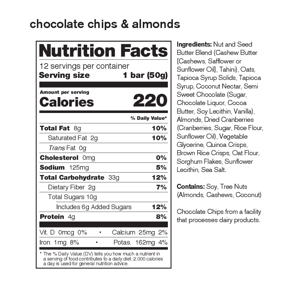 Chocolate Chips & Almonds