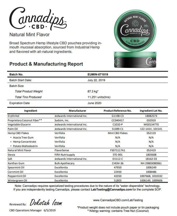 Cannadips 150mg CBD Snus Pouches - Natural Mint