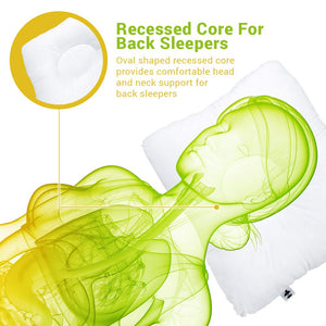Bodyhealt Cervical Spine Pillow - Improves Orthopedic Health Reduce Neck Shoulder & Back Pain Standard Firm Full Size for Therapeutic Happy Sleep